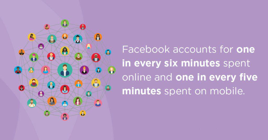 facebook time spent online